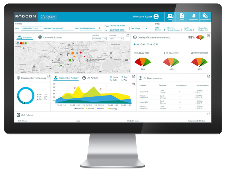RADCOM QiCare dashboard - SOC and CEM solution enables operators to make customer-focused decisions