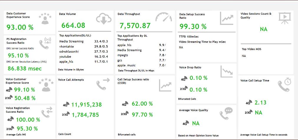monitor-KPIs
